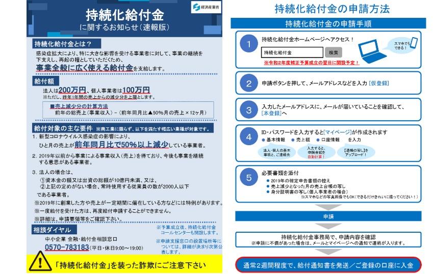 産業 金 持続 化 経済 書類 申請 給付 省